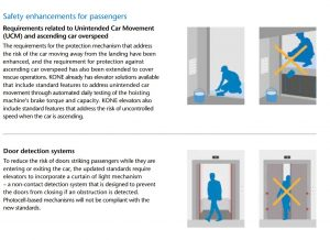 Standards d'ascenseurs